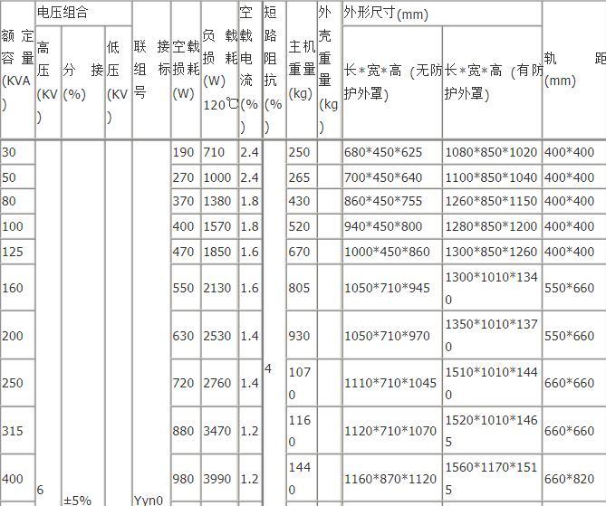 scb10干式變壓器參數